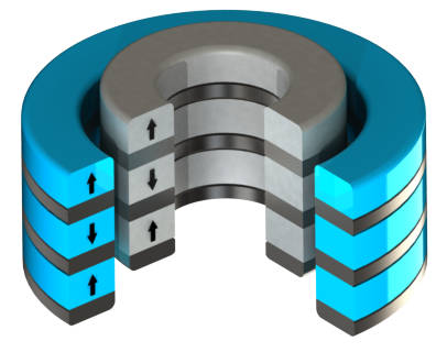 Upwing's Passive Magnetic Bearing™ (PMB)